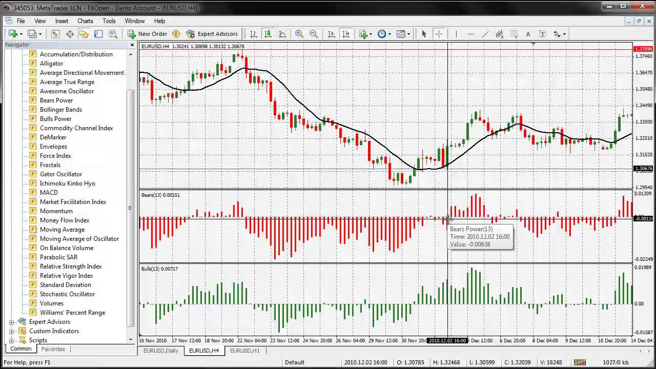 Learn currency trading free