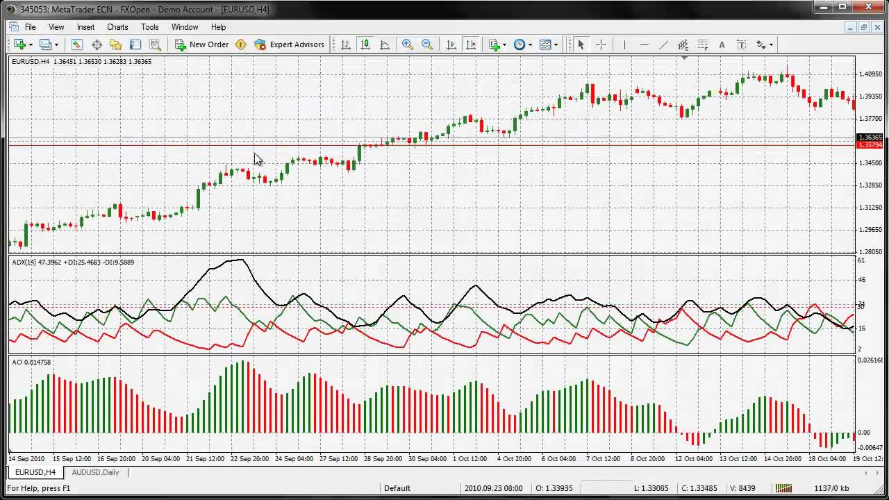 Martingale betting system forex