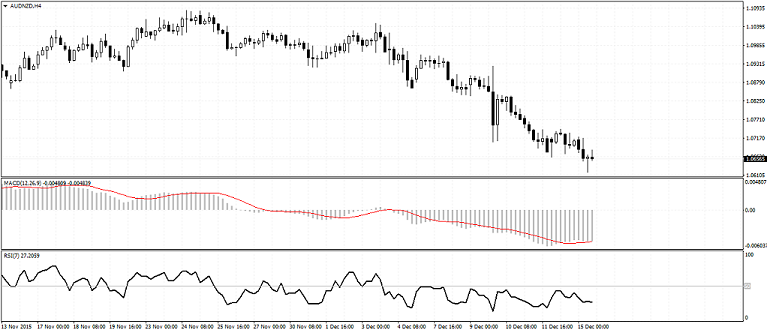 Double rsi forex strategy
