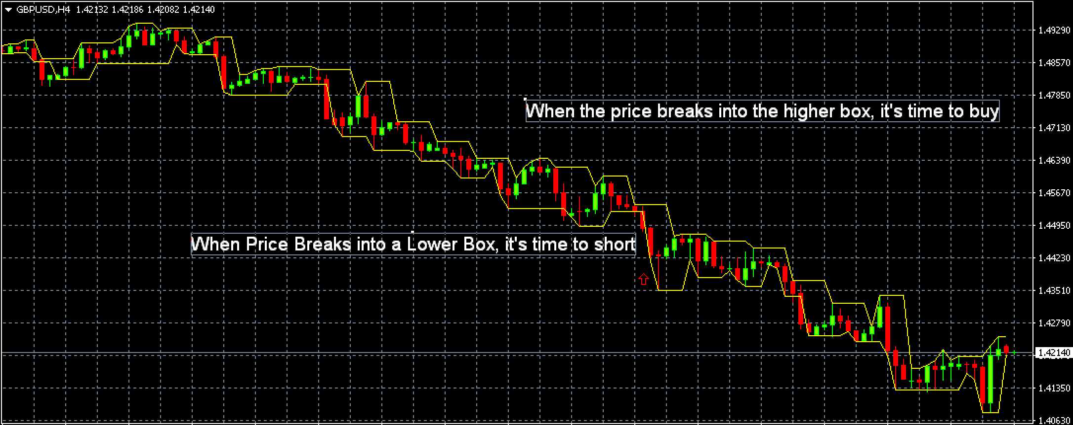 Real time binary options graphs