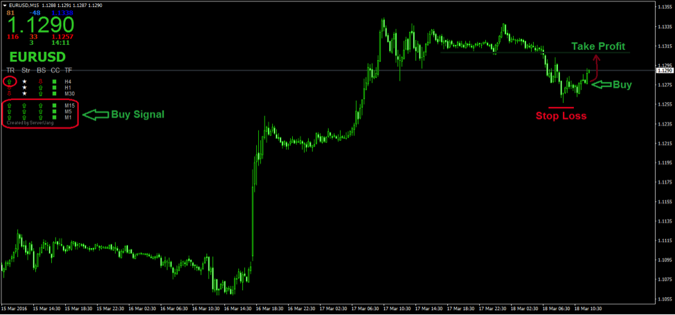 Free forex signal generator download