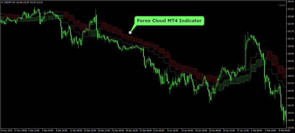 Forex 2 percent rule