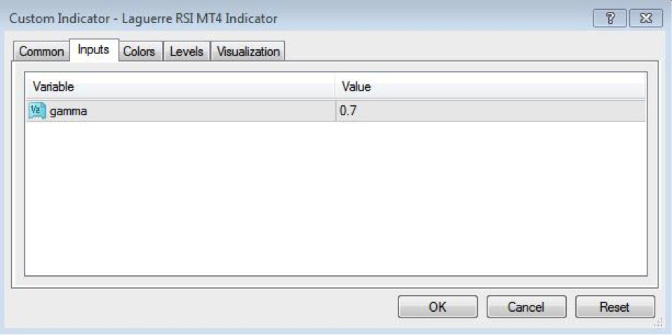 how to use rsi indicator