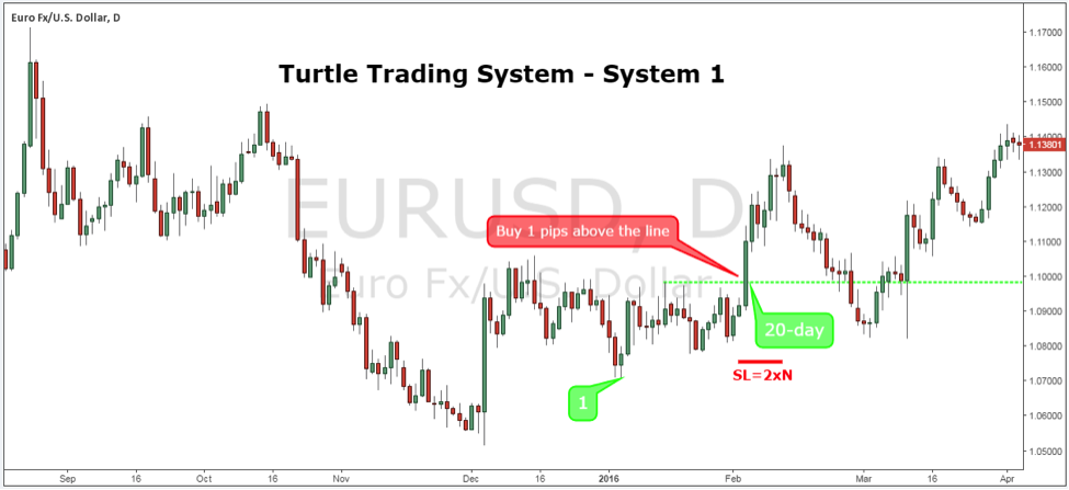 Trading systems software