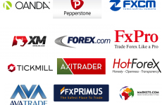 What is a Forex Rebate Program?