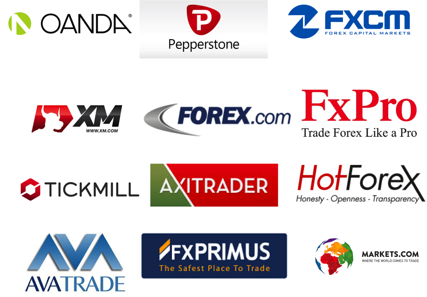 A Partial List of Participating Forex Brokers in our Forex Rebate Program