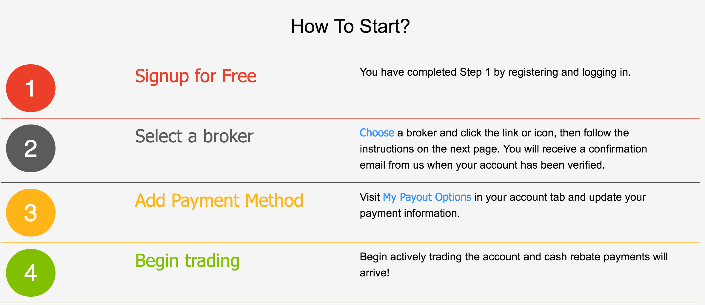 Forex Rebate Program - 4 simple steps to start earning cash back rebates from your trades