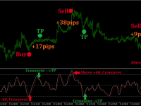SMI MT4 Indicator Short and Long Trade Example
