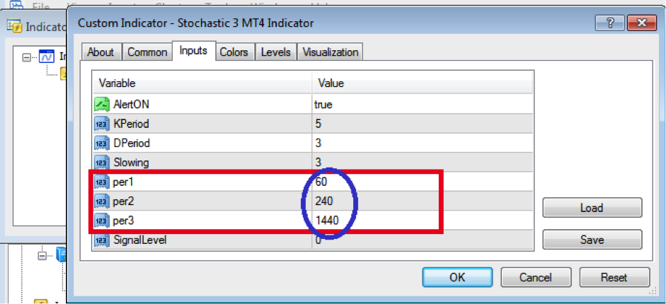 Stochastic 3 MT4 Indicator Settings