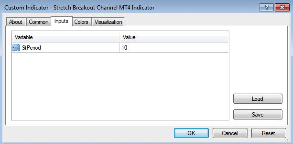 Stretch Breakout Channel MT4 Indicator Settings