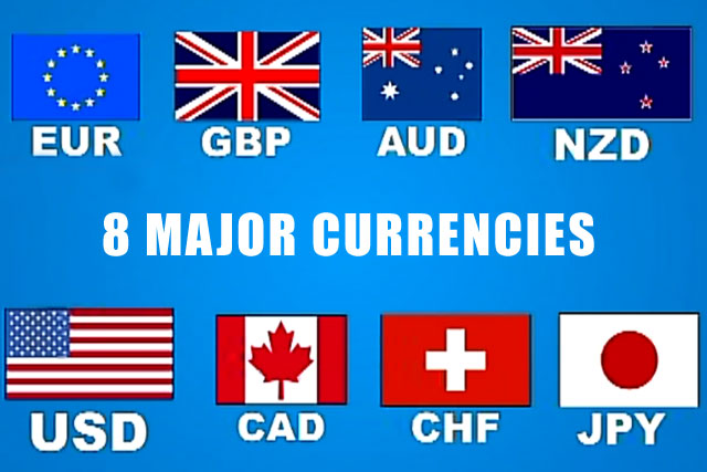 The major key forex