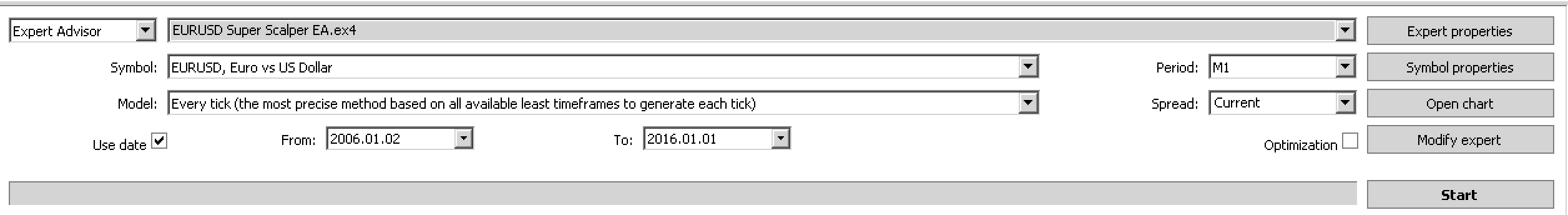 Backtest on MT4 - Insert Your Test Settings