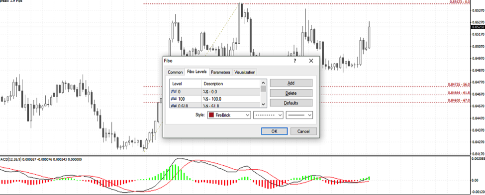 Simple forex strategies