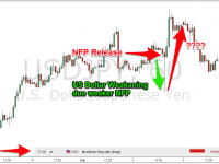6 Forex News Events that Will Drive Up Market Volatility