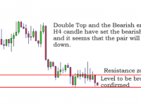 EURGBP Free Forex Trading Signals - 13th Feb 2017