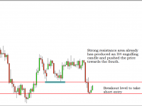 EURJPY Free Forex Trading Signals - 20th Feb 2017