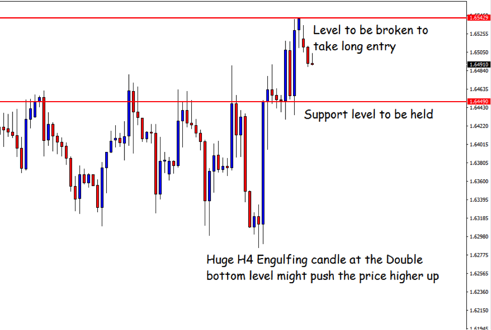 Do trading signals work