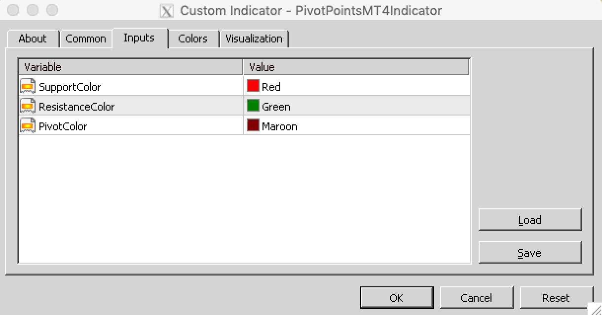 Pivot Points MT4 Indicator Settings