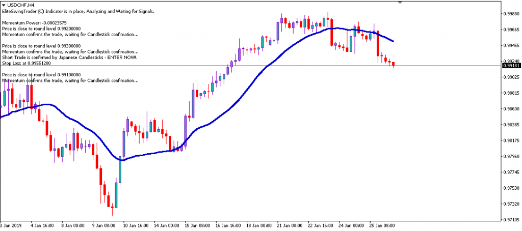 Forex swing trading signals