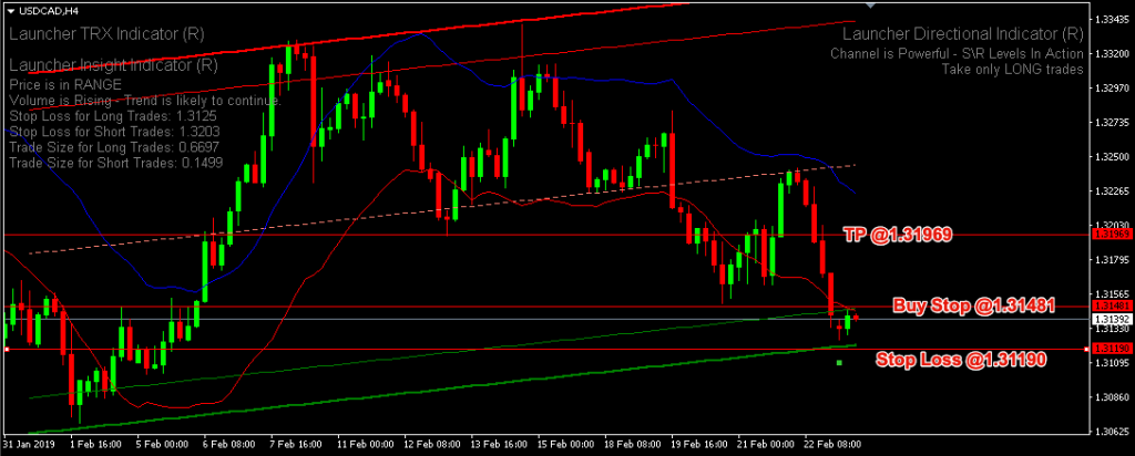 Forex counter trend strategy
