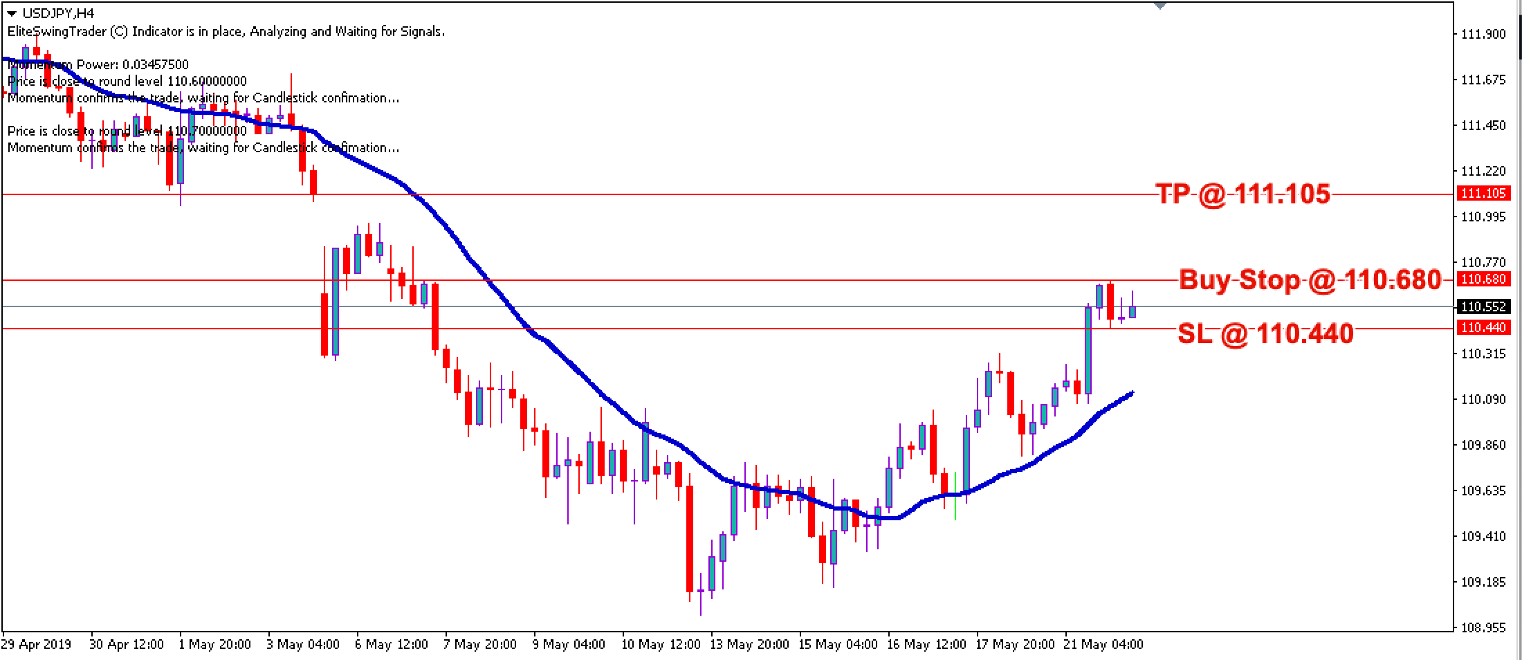 Elite Swing Trader USDJPY – 22nd May 2019