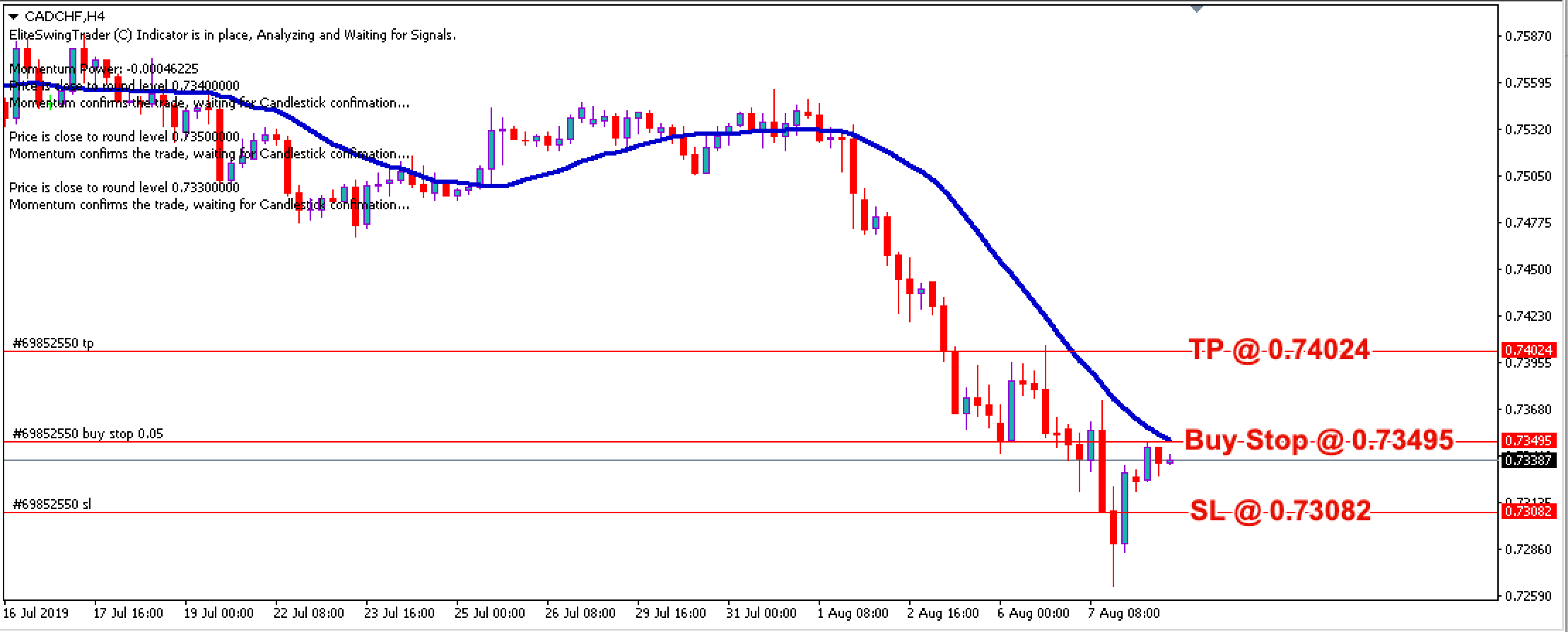 Elite Swing Trader Trade Signals CADCHF – 8th August 2019