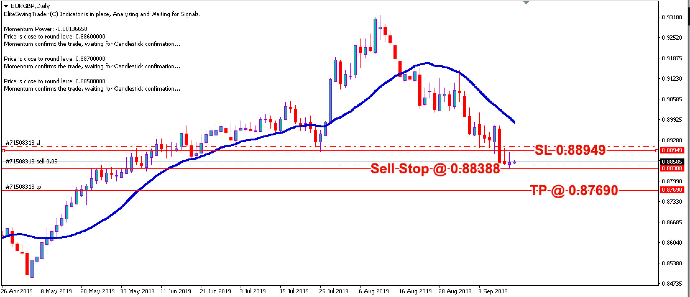 Free Forex Trade Signals EURGBP – 18th Sept 2019