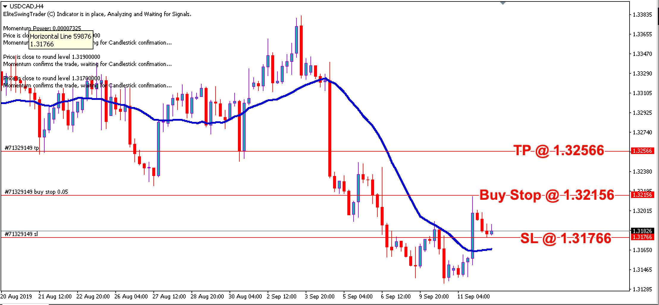Free Forex Trade Signals USDCAD – 12th Sept 2019