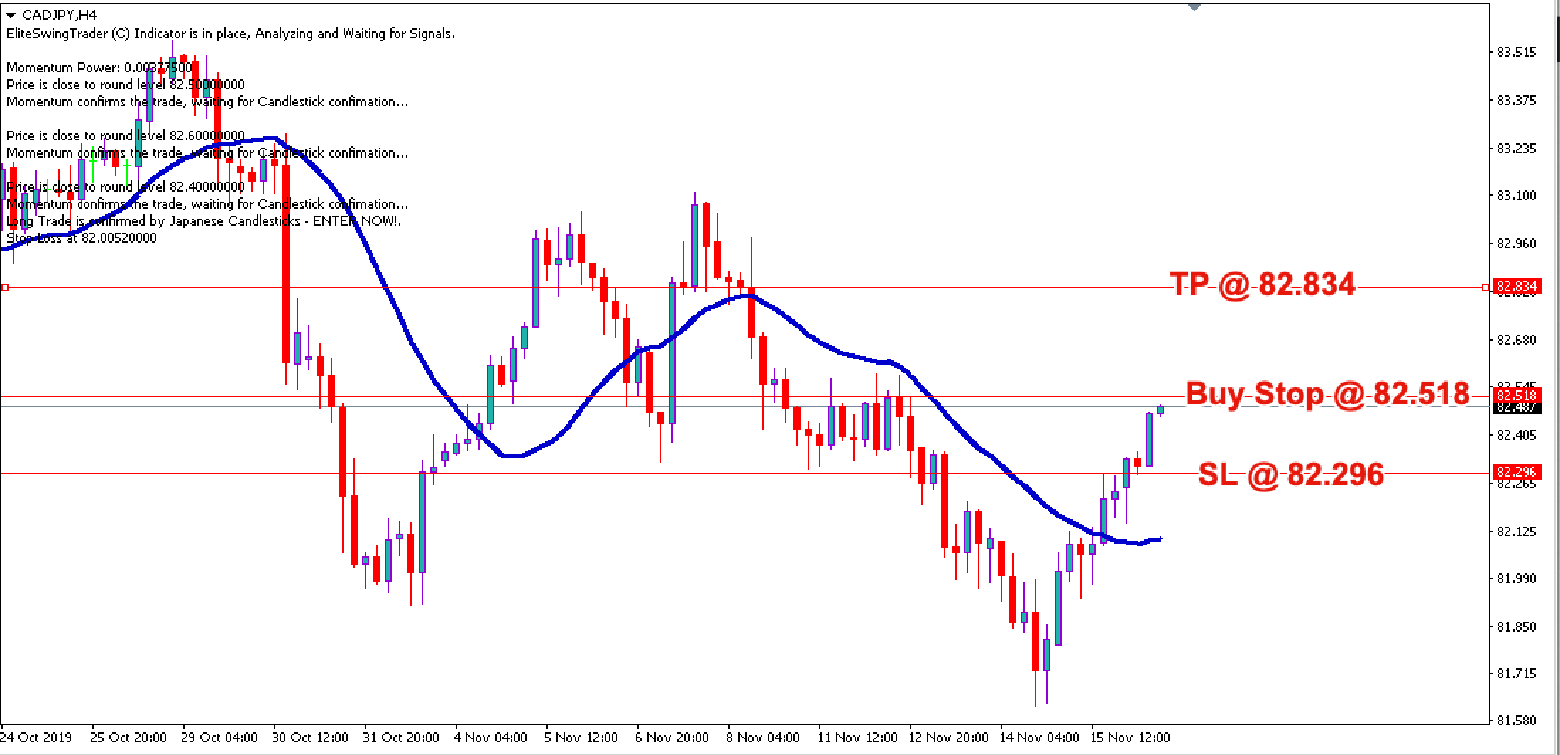Free Forex Trade Signals CADJPY – 18th Nov 2019