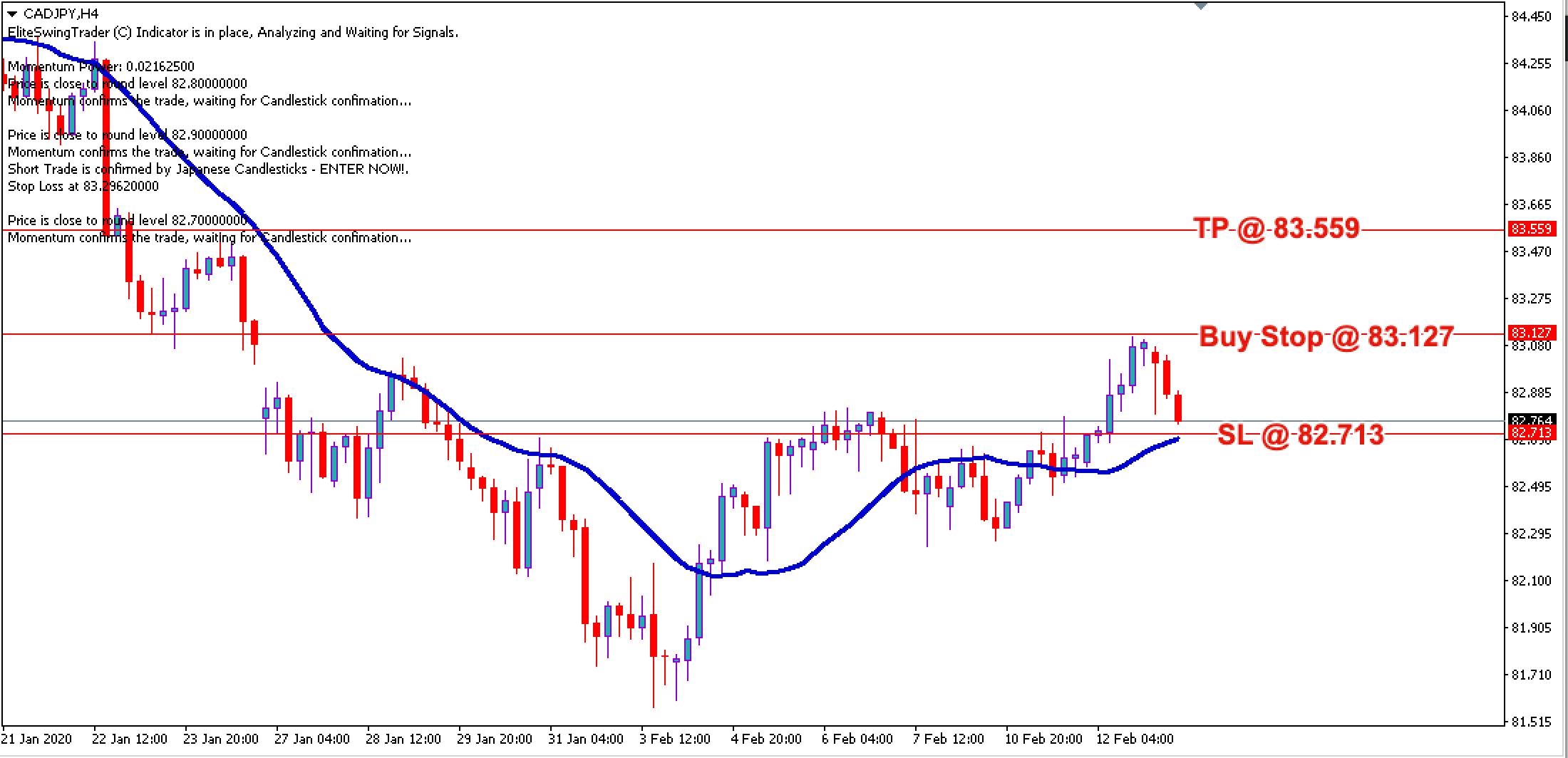 CAD/JPY Daily Price Forecast – 13th Feb 2020