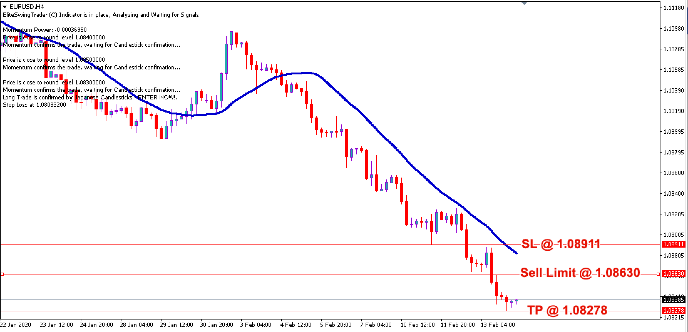 EUR/USD Daily Price Forecast – 14th Feb 2020
