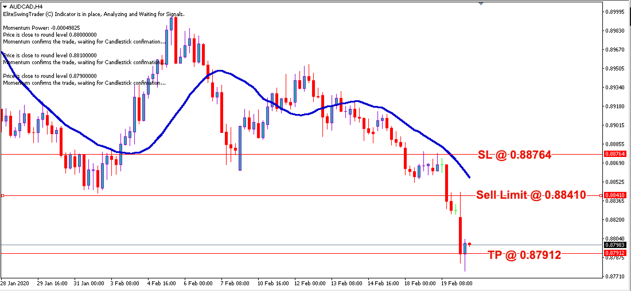 AUD/CAD Daily Price Forecast – 20th Feb 2020