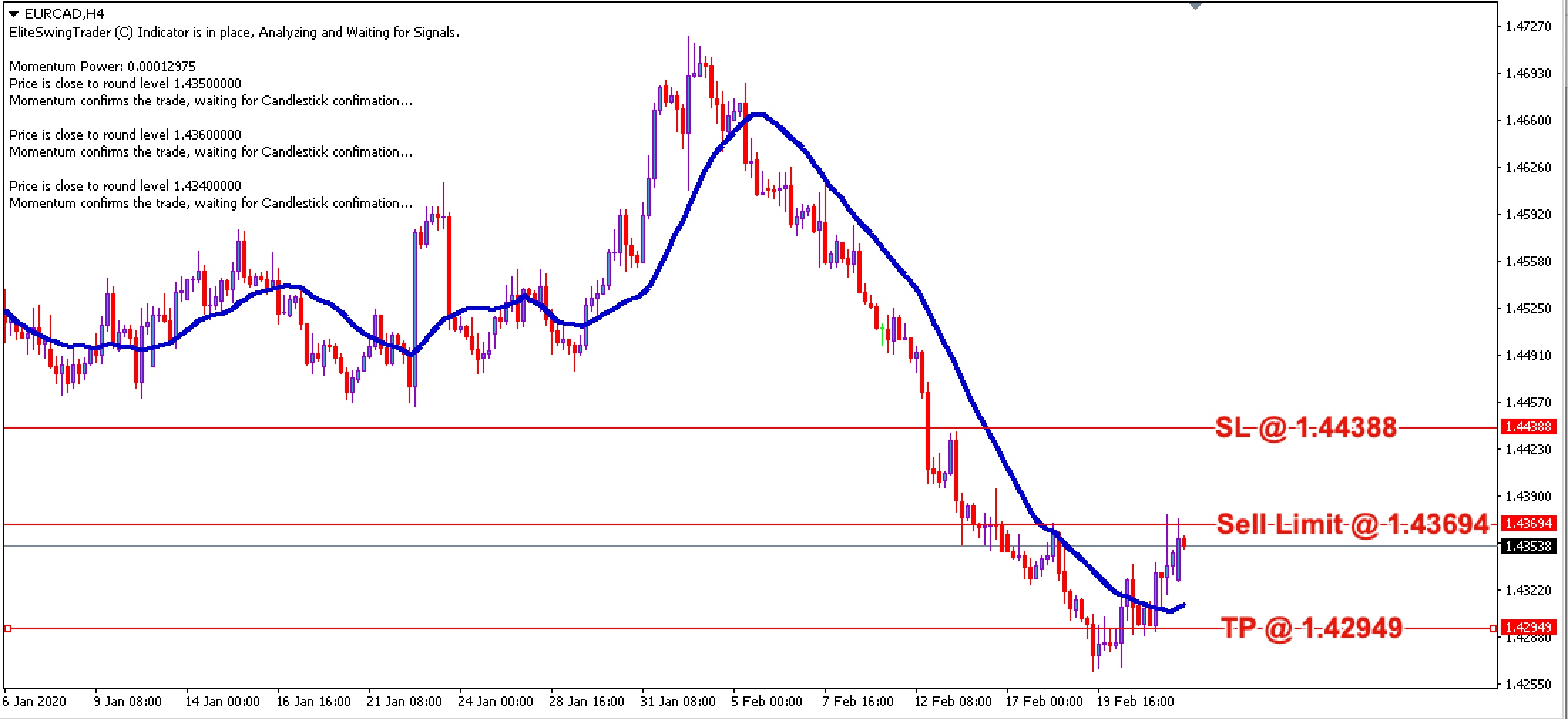EUR/CAD Daily Price Forecast – 24th Feb 2020