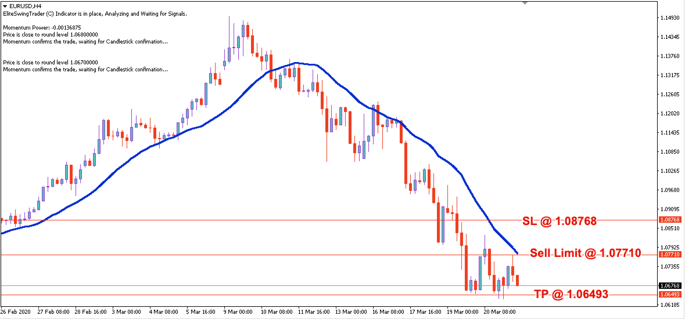 EUR/USD Daily Price Forecast – 23rd March 2020