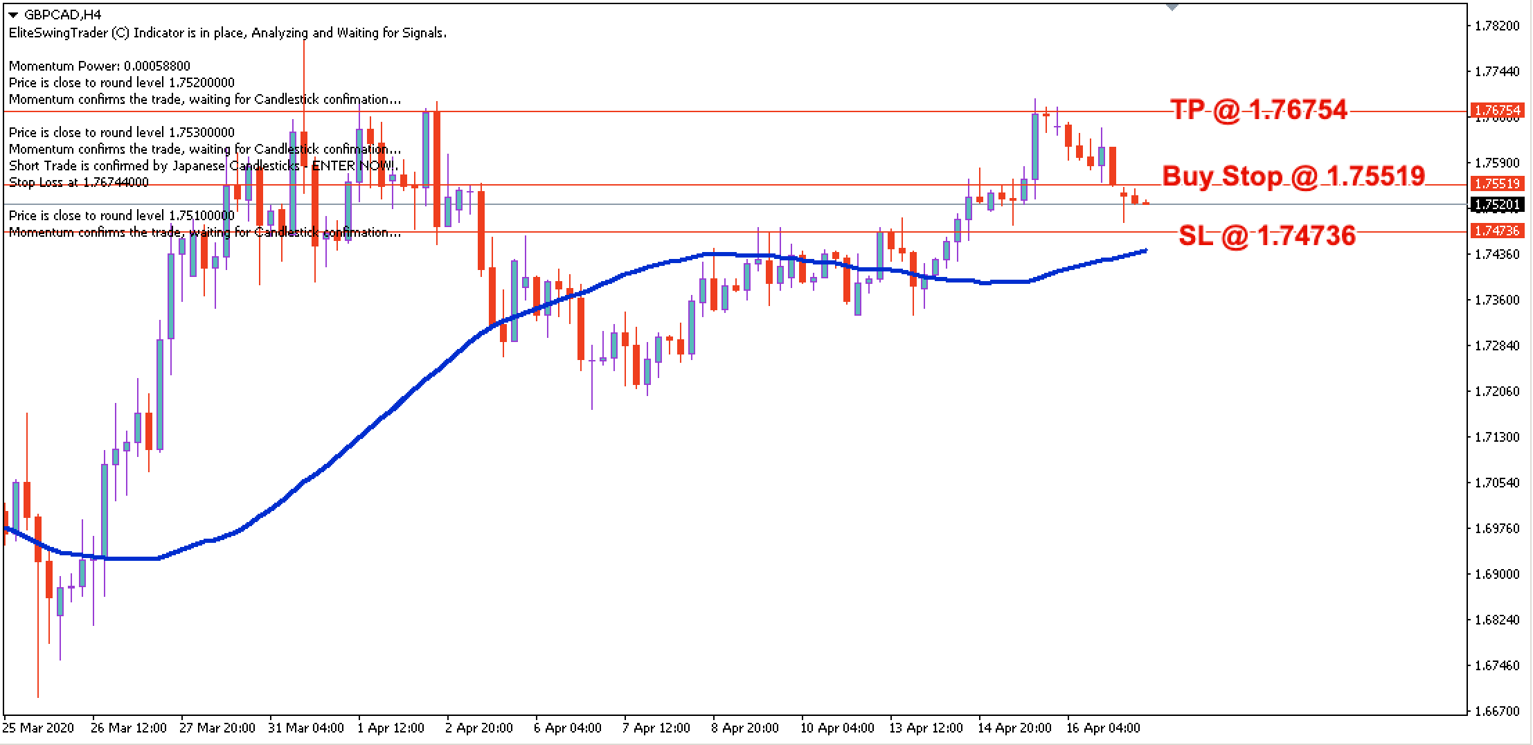 GBP/CAD Daily Price Forecast – 17th April 2020