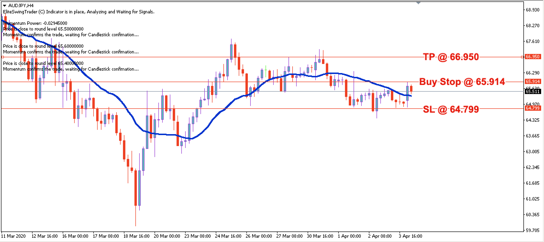 AUD/JPY Daily Price Forecast – 6th April 2020