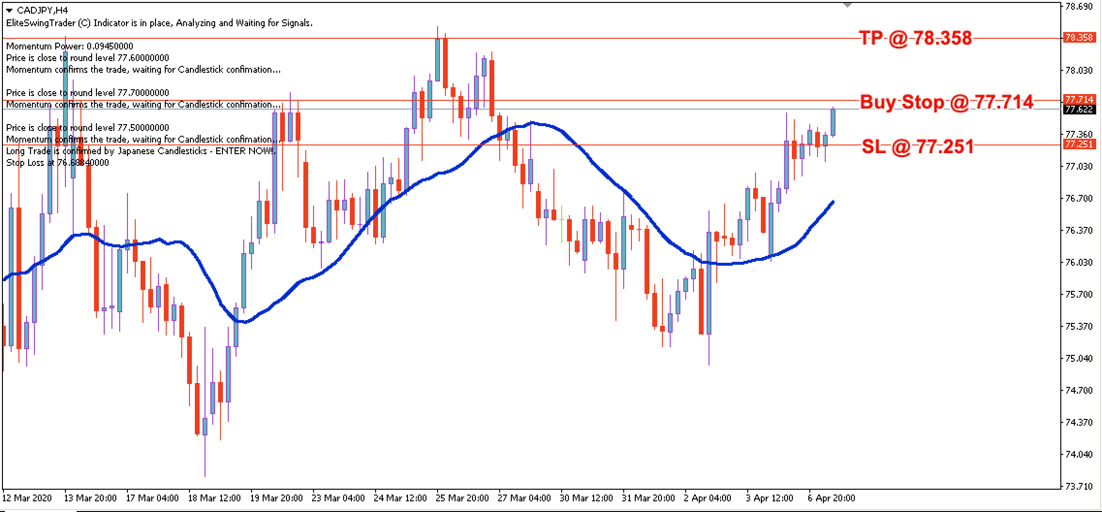 CAD/JPY Daily Price Forecast – 7th April 2020