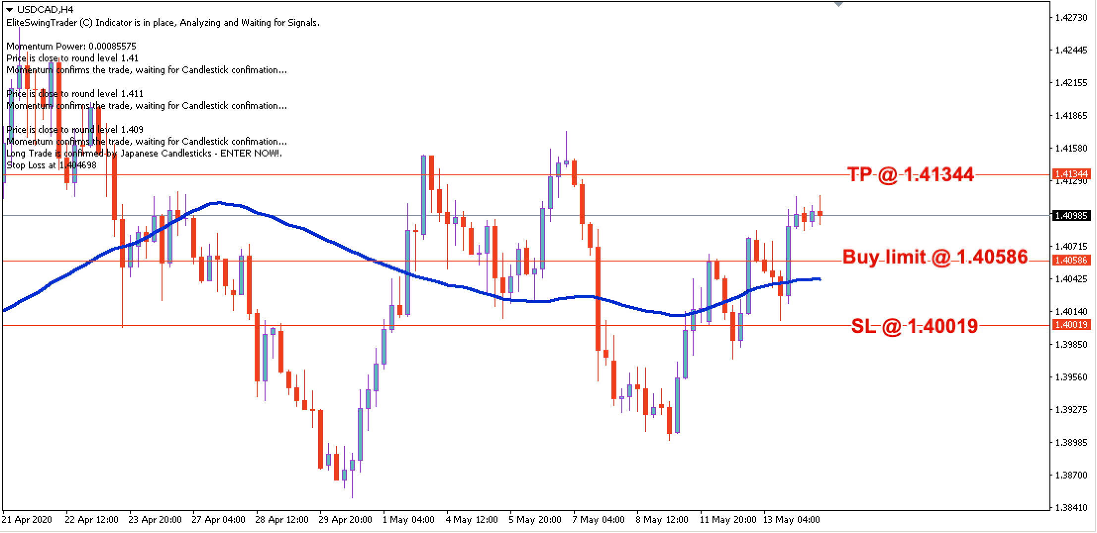 USD/CAD Daily Price Forecast – 14th May 2020