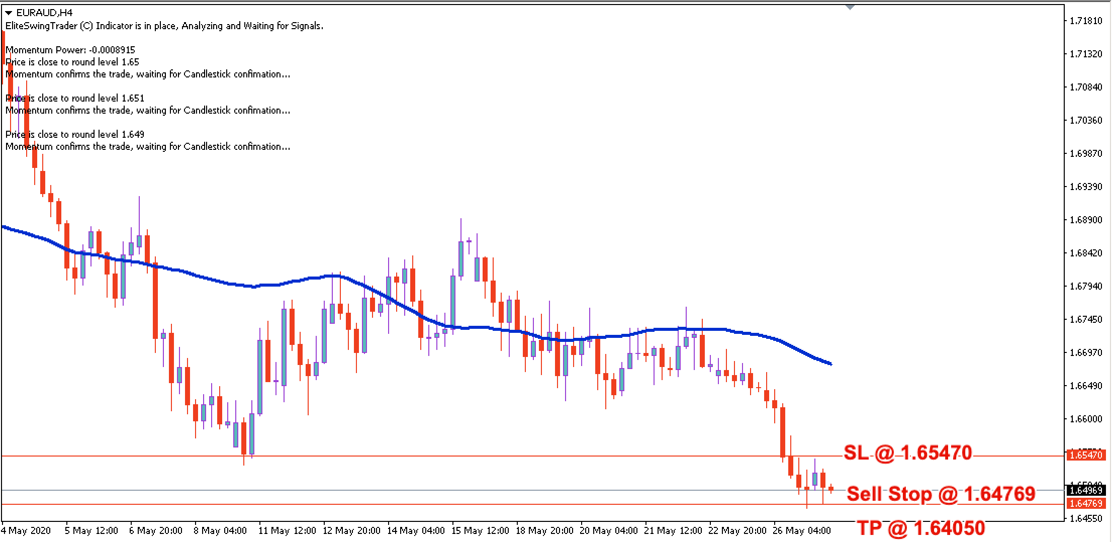 EUR/AUD Free Trade Signal – 27th May 2020