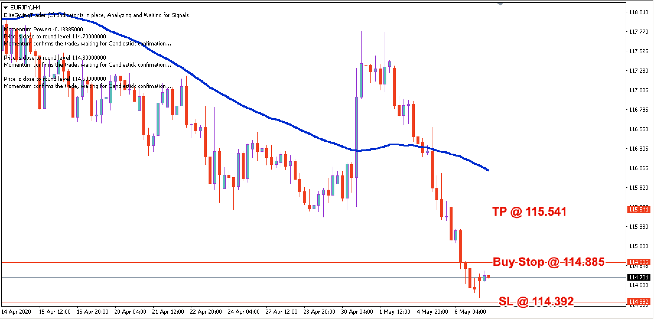 EUR/JPY Daily Price Forecast – 7th May 2020