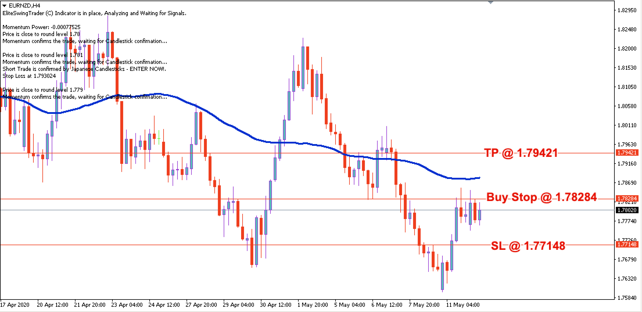 EUR/NZD Daily Price Forecast – 12th May 2020