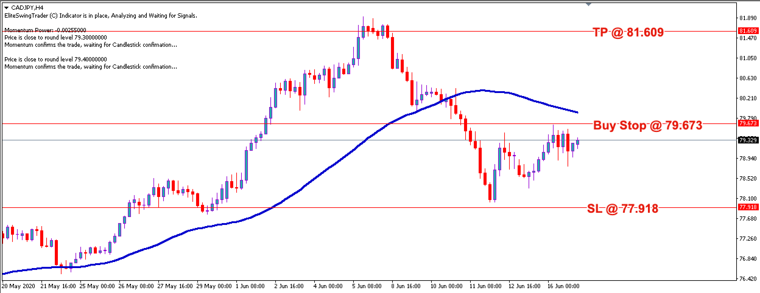 Free Forex Trading Signals CAD/JPY - 17th June 2020