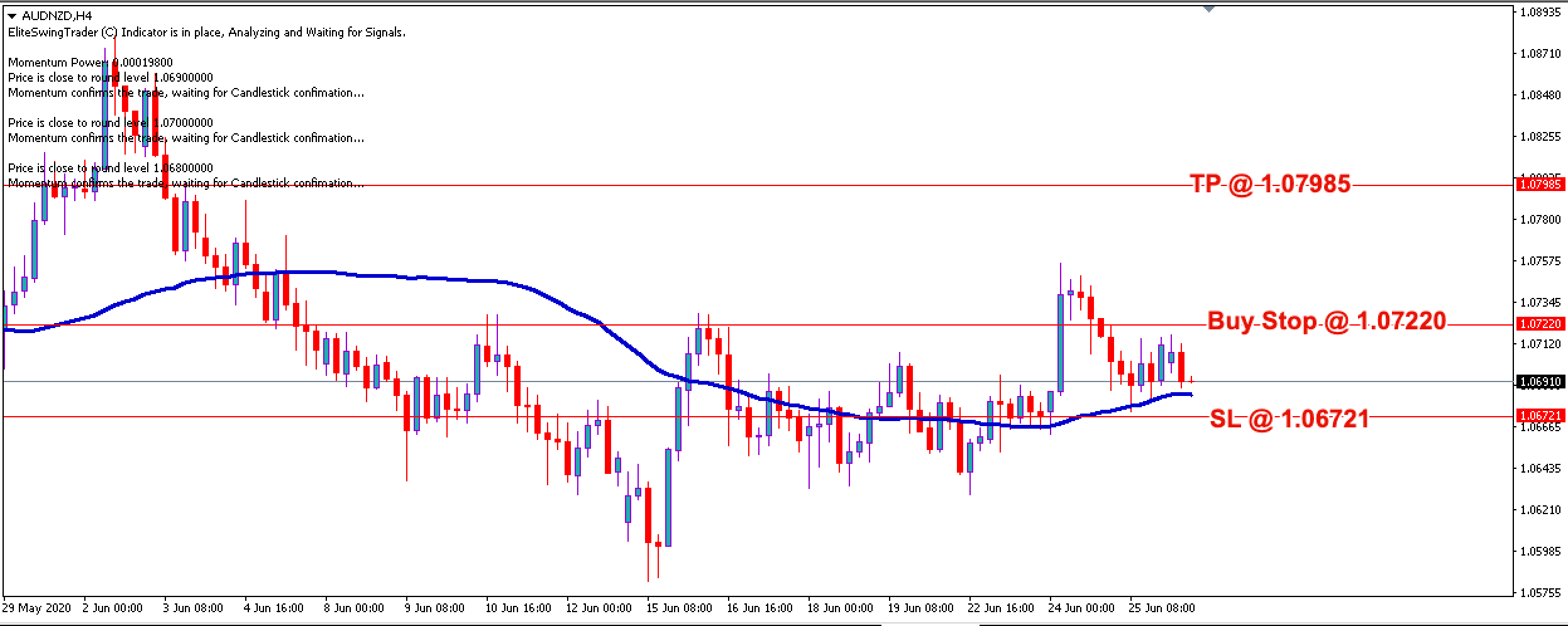 AUD/NZD Free Forex Trading Signals - 26th June 2020