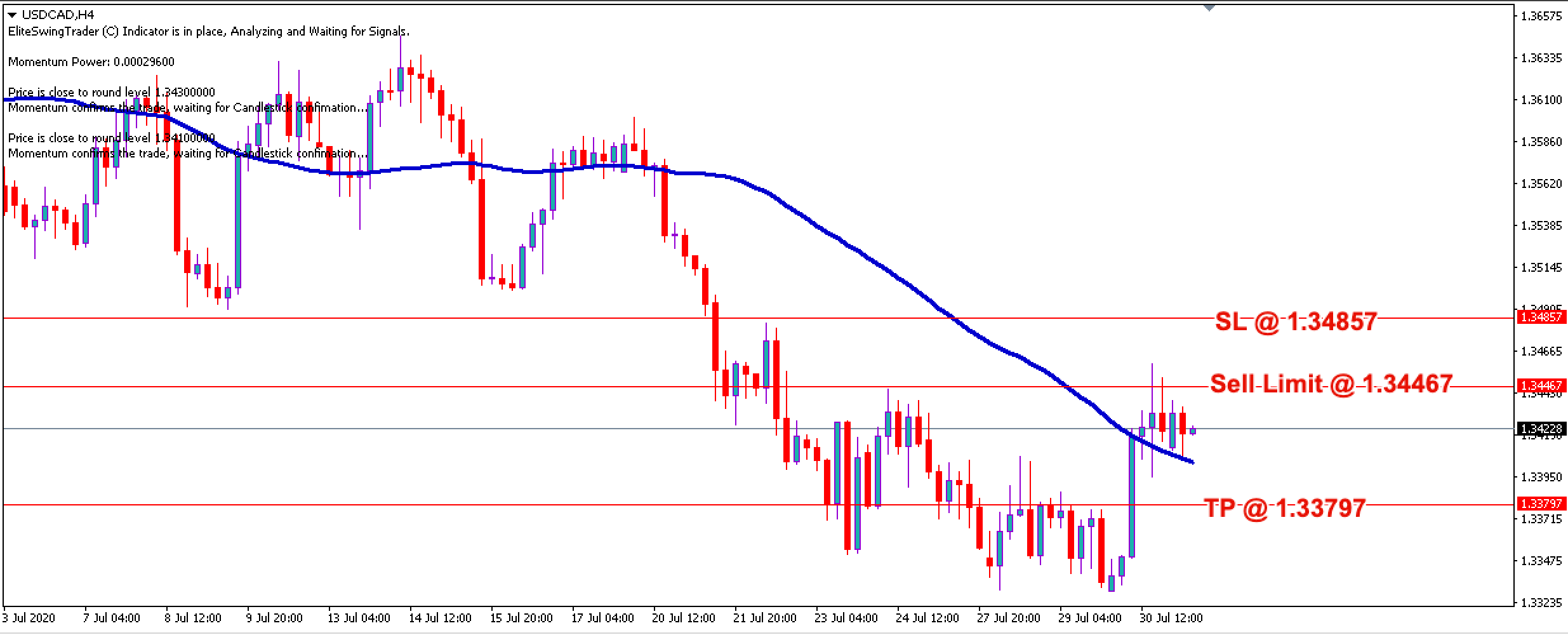 USD/CAD Daily Price Forecast - 31st July 2020