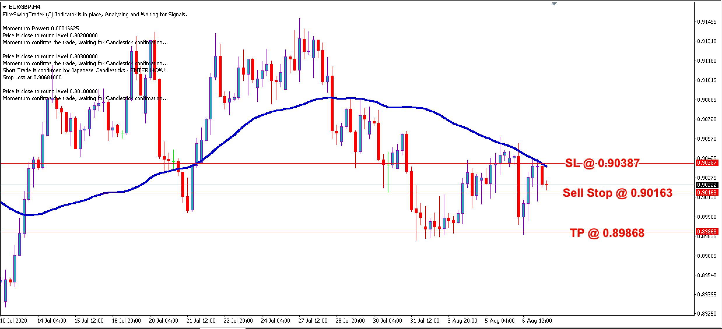 EUR/GBP Daily Price Forecast - 7th August 2020