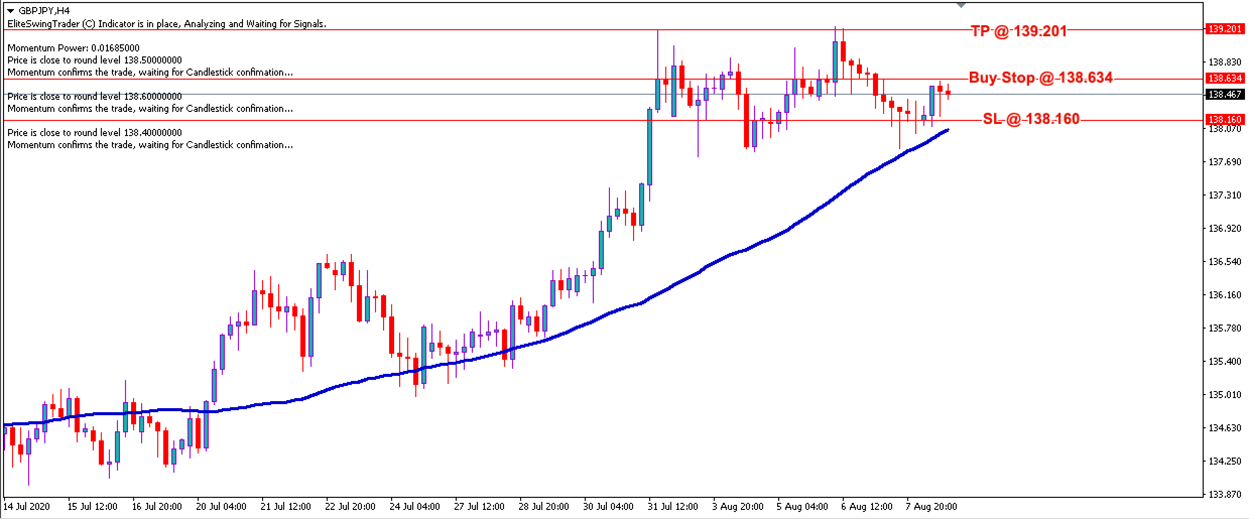 GBP/JPY Daily Price Forecast - 10th August 2020