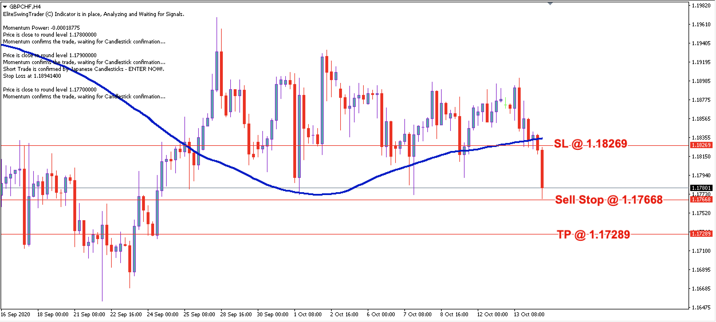 GBP/CHF Daily Price Forecast - 14th Oct 2020
