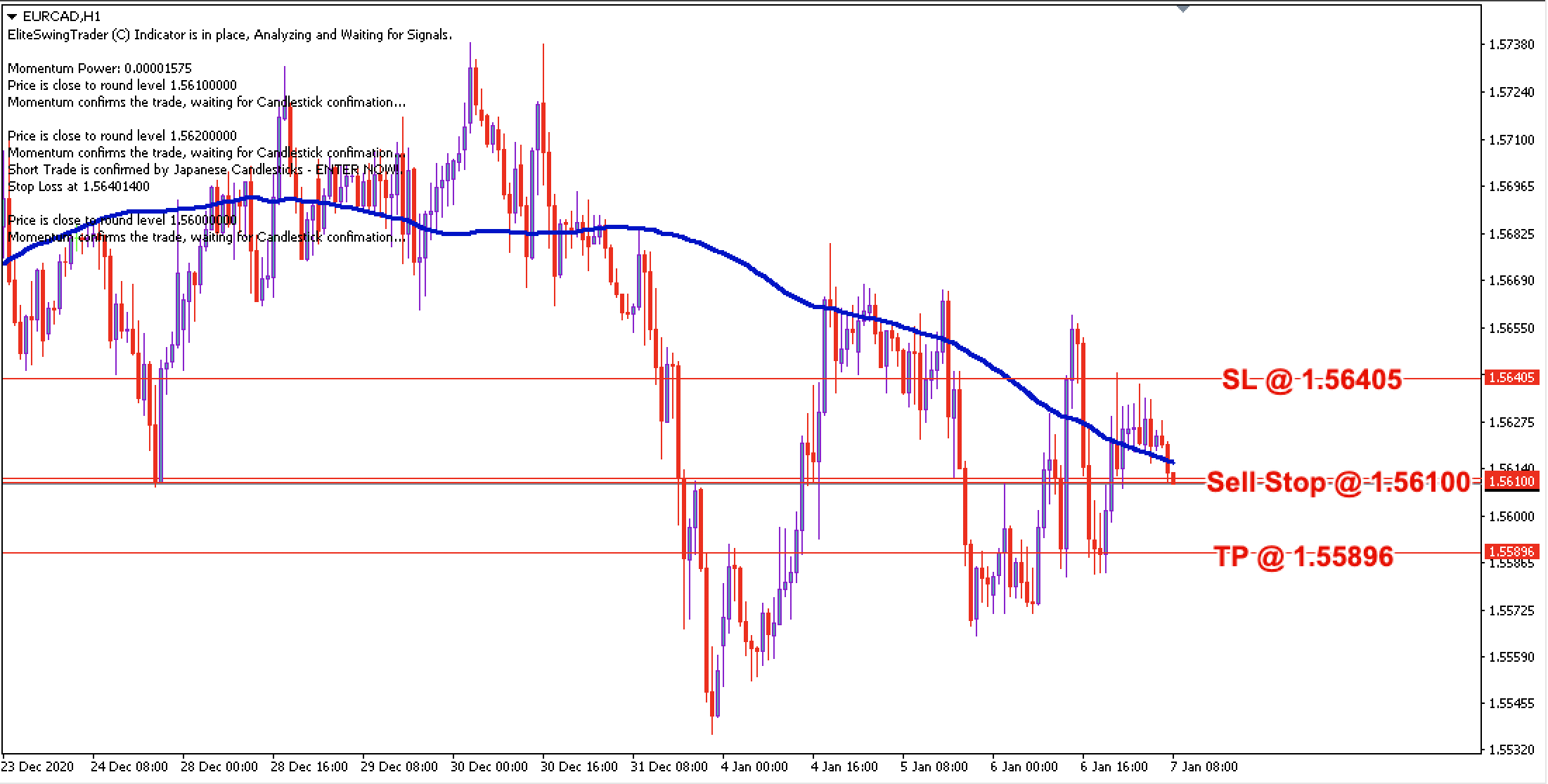 EUR/CAD Daily Price Forecast - 7th Jan 2021