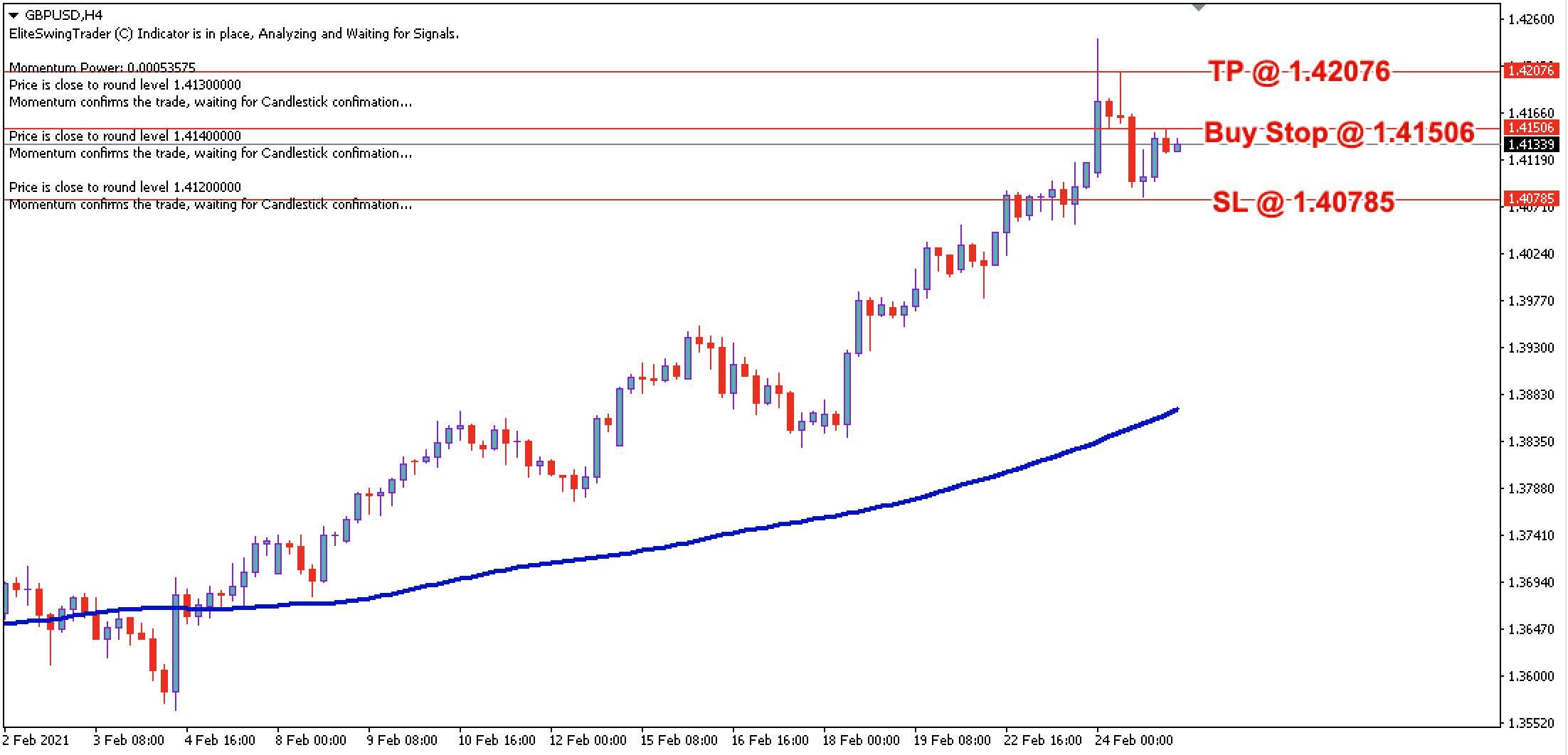 GBP/USD Daily Price Forecast - 25th Feb 2021