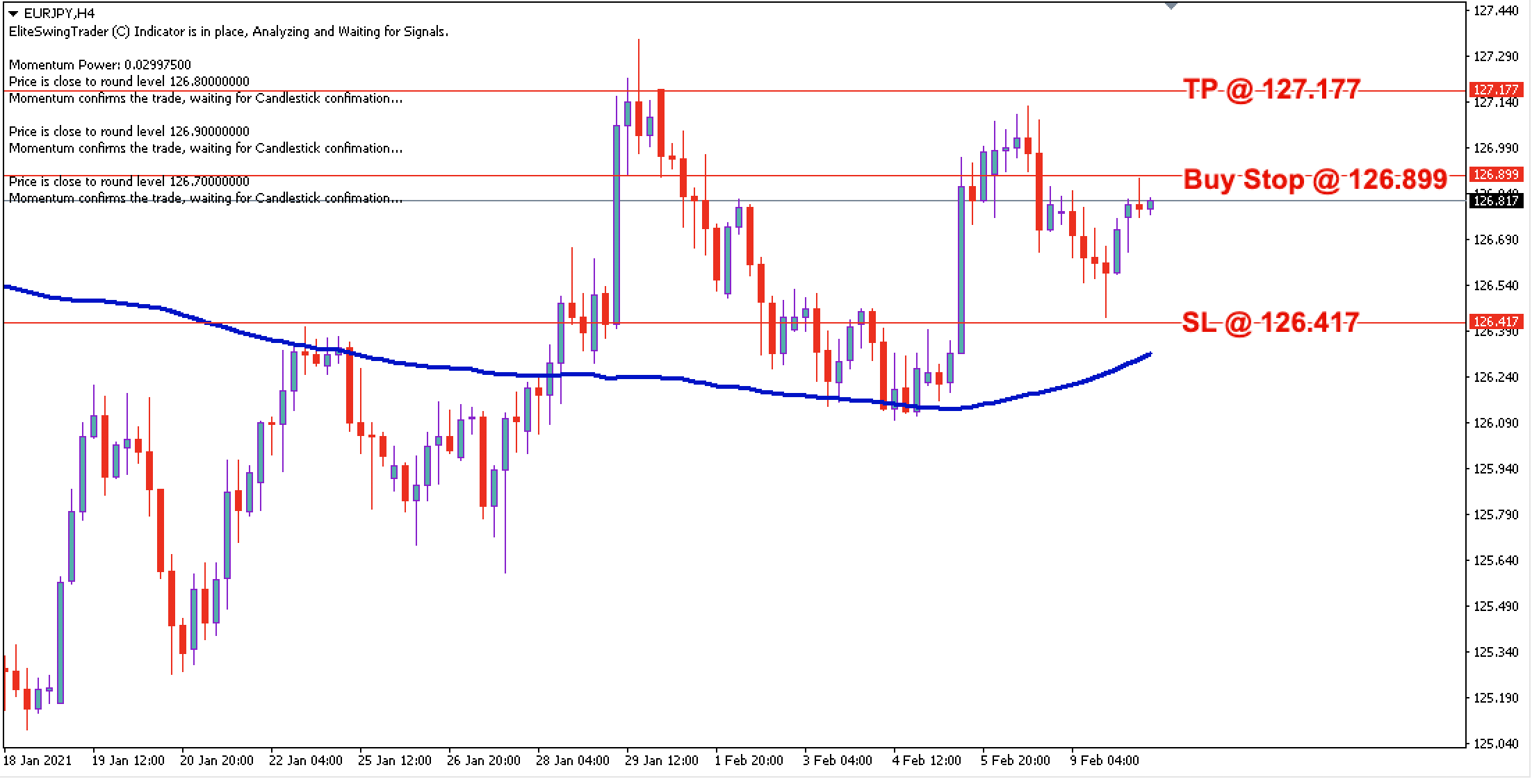 EUR/JPY Daily Price Forecast - 10th Feb 2021